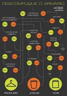 Sernaiotto - Descomplique o Armário (infográfico)