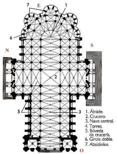 Plan of chartres Cathedral