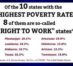 Twitter / jilevin: What do right to work states ...