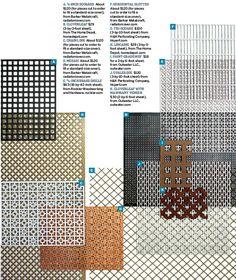 peforated metal sheets