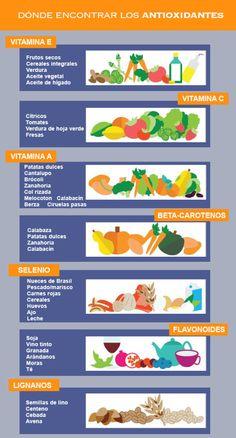 Los #alimentos antioxidantes no solo te ayudan a mantenerte saludable, también son unos estupendos aliados en la lucha contra el tiempo.