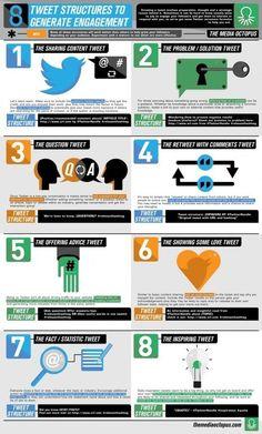8 tweets qui génèrent de l'engagement [Infographie]