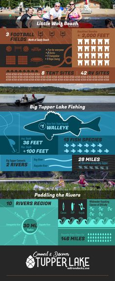 199 Best Tupper Lake images in 2019 | Tupper lake