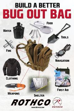 Build a better bug out bag with Rothco - make sure you've got the essentials: food, water, tools, navigation, first aid, shelter, weapons, clothes and fire!