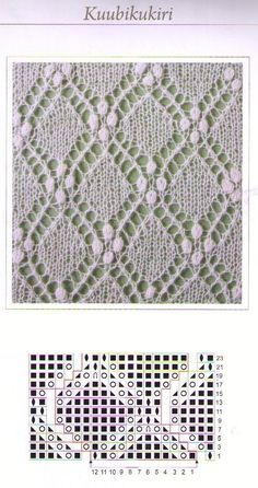 Estonian Lace Kuubikukiri pattern ~~ Haapsalu sall - вязанная реликвия эстонские шали Lace Knitting Stitches, Crochet Stitches Patterns, Knitting Charts, Lace Patterns, Loom Knitting, Knitting Designs, Hand Knitting, Stitch Patterns, Tricot D'art