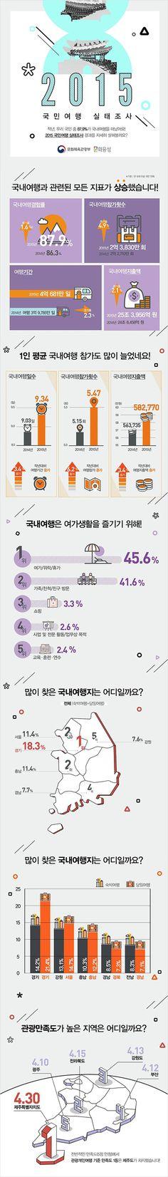 Korean branding and layout Web Design, Chart Design, Page Design, Graphic Design, Editorial Layout, Editorial Design, Web Layout, Layout Design, Korean Design