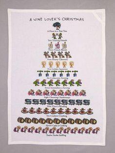 Wine Lover's Christmas