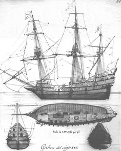 Spanish Galleon used in the Manila trade.