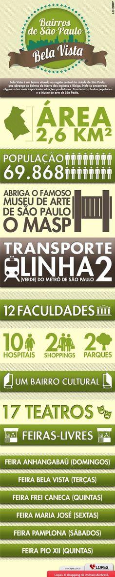 Conheça as melhores opções de lazer e cultura e toda a infra estrutura que o bairro Bela Vista em São Paulo pode lhe oferecer.