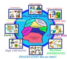 intelligence includes critical thinking