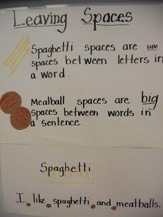 Kindergarten Writing ... Leaving spaces bobbiespage by AliciaA