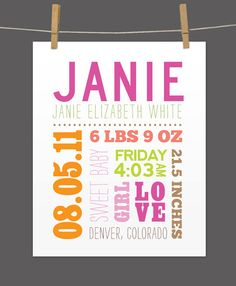 I'd love to do this for a friend or family member that has just had a baby, frame it=sweet gift