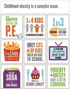Infographics on the front side of tiles, educating the public on childhood obesity