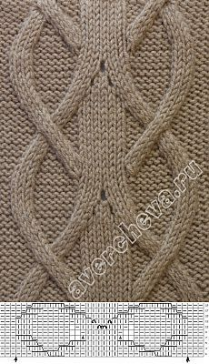Zopfmuster – Awesome Knitting Ideas and Newest Knitting Models Cable Knitting Patterns, Knitting Stiches, Knitting Charts, Easy Knitting, Knit Patterns, Crochet Stitches, Knitting Designs, Stitch Patterns, Pull Torsadé