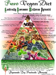 Raw Vegan Diet Pyramid by Raederle Phoenix - Sorry, the website was not active, but I found the pyramid informative, so am pinning.