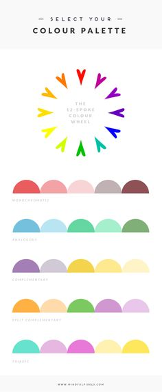 How to Choose Your Colour Palette | Mindful Pixels