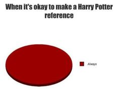 Harry Potter References