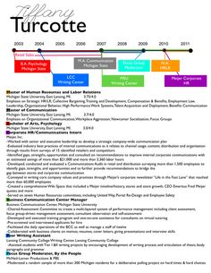 Graphic resume created for communications field job search Resume Ideas, Job Resume, Best Resume, Resume Examples, Free Resume, Sample Resume, Job Career, Career Coach, Cover Letter For Resume