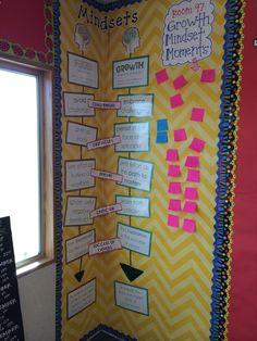 Growth mindset bulletin