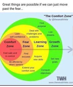 61 Best Comfort Zone images in 2019 | Me quotes, Comfort