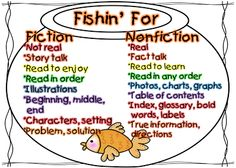 Fishin' for Fiction and Nonfiction - FREE printable + 100 page fish unit