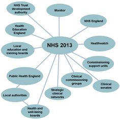 New NHS structures