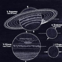 Antique Solar System Planets Astronomy Print - 19th century