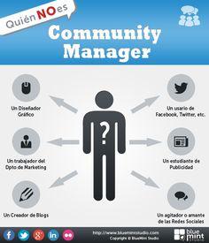 #Infografía en español que muestra quién NO es un #CommunityManager