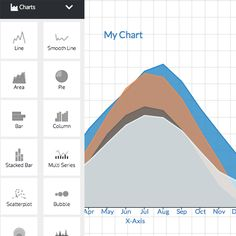 Create beautiful infographics, reports, or data visualizations. Thousands of ways to customize, infinite possibilities.