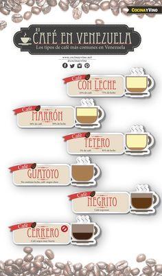 Estos son algunos de los tipos de café más comunes en Venezuela, ¿cuál prefieres tu?
