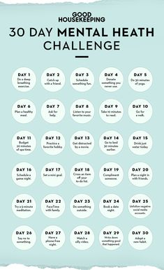 This Mental Health Challenge Is Like a Makeover for Y.- This Mental Health Challenge Is Like a Makeover for Your Mood Self-care challenge 30 days - Wellness Plan, Health And Wellness, Wellness Tips, Mental Health And Wellbeing, Women's Health Fitness, Fitness Hacks, Vie Motivation, Health Motivation, Happiness Challenge