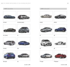 Complete List Of Vw Vehicles Car Names Group Volkswagen Models Mazda