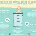 Prevención+de+caídas+infantiles+desde+el+cambiador+de+bebé