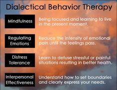 Have you ever used Dialectical Behavior Therapy (DBT) to cope with emotional pain of of stress, depression, or addiction? DBT is just one of many forms of therapy we offer at Mental Health Counseling, Group Counseling, Coaching, Art Therapy Activities, Health Activities, Physical Activities, Family Therapy, Emotional Pain, Emotional Intelligence