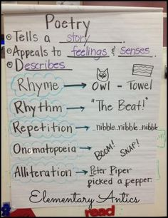 Poetry anchor chart by olive