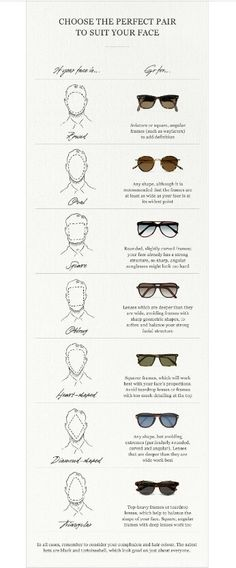 c1d18bdf6e61 What sunglasses should you wear with your face structure Face Structure