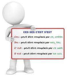 Les homophones grammaticaux: ses ces c'est s'est - Zahl Montessori Education, Kids Education, Education College, Les Homophones, French Education, French Grammar, French Expressions, French Phrases, French Classroom