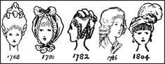 Georgian Women Hairstyles, Georgian Wigs & Headwear