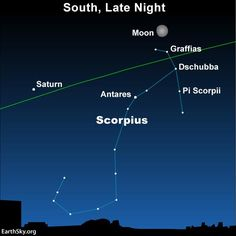 The moon on June 7, 2017 is near the upper part of the constellation Scorpius, aka the Scorpion