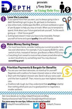 Debt Free Living, Financial Tips, Personal Finance, Budgeting, Budget Organization