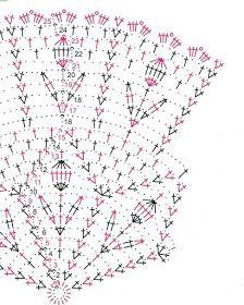 Crochet Mat, Crochet Doily Diagram, Crochet Dollies, Crochet Doily Patterns, Crochet Mandala, Thread Crochet, Crochet Shawl, Crochet Stitches, Crochet Dreamcatcher