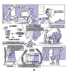 Nath' & Simon... créent leur entreprise, un ouvrage pour les entrepreneurs en devenir