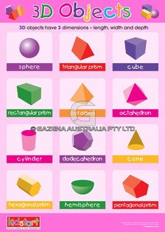 2D Shapes & 3D Objects educational wall charts and posters - Kidstart Australia
