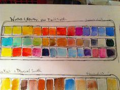 Winsor & Newton watercolor box
