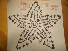 星☆のモチーフ編み図