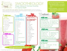 Good Clean Health Smoothie Worksheet1 1024x794 Smoothieology: A Simple Formula for Delicious Superfood Smoothies for Every Day of the Year.
