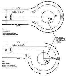 Cul-de-sac should not exceed 400ft length, 80ft diameter/ 40ft radius (free of parking).