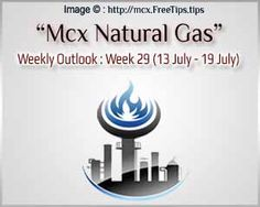 Mcx Natural Gas - Natural Gas Weekly Outlook Report (Week 29 : 13 July - 19 July) @ http://mcx.freetips.tips/mcx-india-commodity-market-news/mcx-natural-gas-weekly-outlook-report-week-29-13-july-19-july