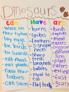 """If you're a teacher, you already know the importance of anchor charts. They literally """"anchor"""" our learning and provide a resource for students to look back to throughout the year… Dinosaur Theme Preschool, Dinosaur Activities, Preschool Activities, Preschool Classroom, Dinosaur Classroom, Classroom Ideas, Theme Anchor Charts, Writing Anchor Charts, Math Writing"""