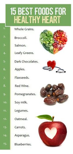 15 Best Foods for Healthy Heart.